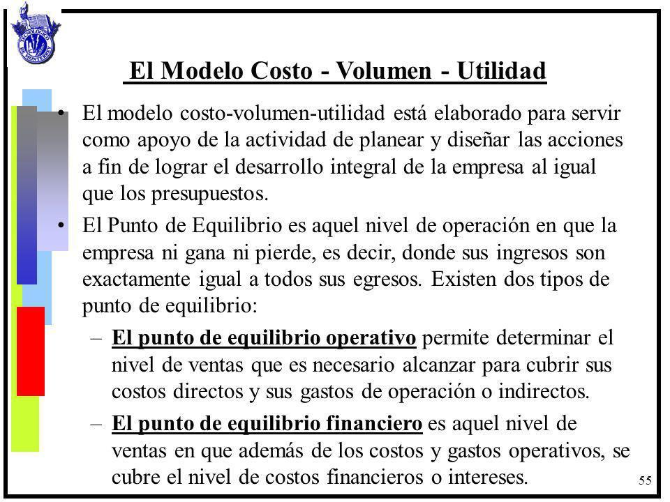 55 El Modelo Costo - Volumen - Utilidad El modelo costo-volumen-utilidad está elaborado para servir como apoyo de la actividad de planear y diseñar la