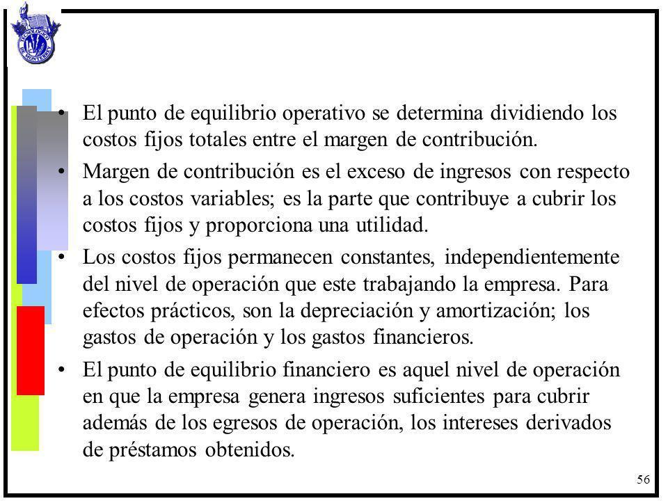 56 El punto de equilibrio operativo se determina dividiendo los costos fijos totales entre el margen de contribución. Margen de contribución es el exc