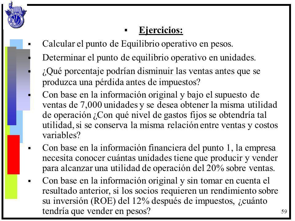 59 Ejercicios: Calcular el punto de Equilibrio operativo en pesos. Determinar el punto de equilibrio operativo en unidades. ¿Qué porcentaje podrían di