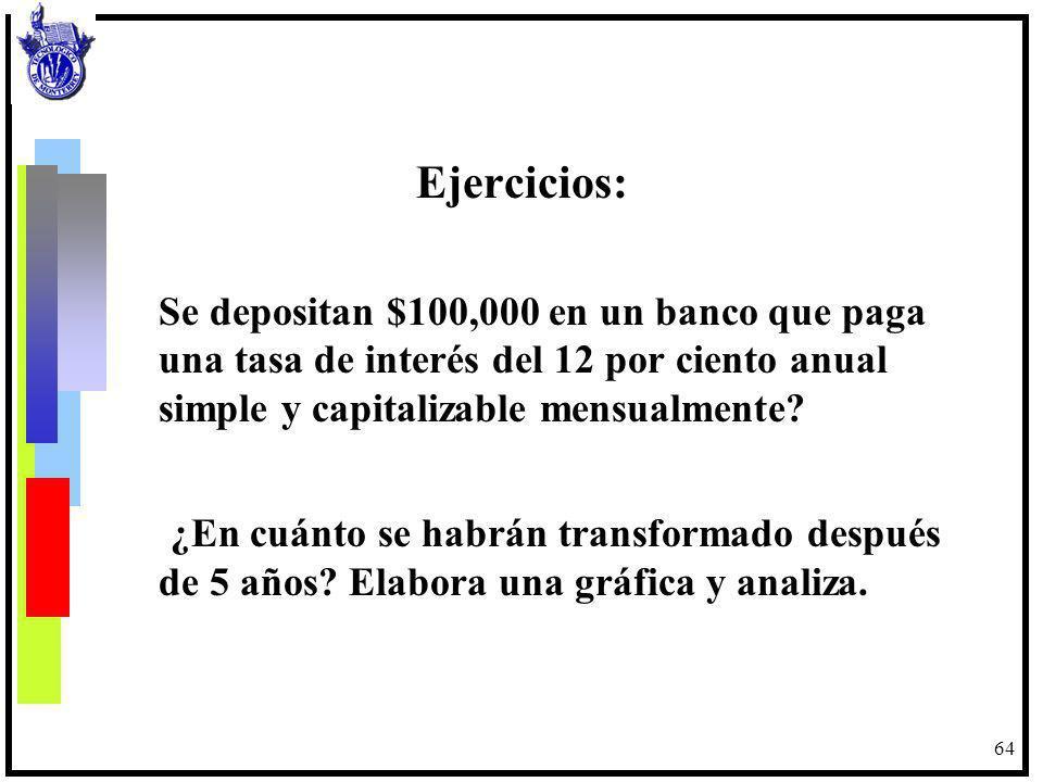 64 Ejercicios: Se depositan $100,000 en un banco que paga una tasa de interés del 12 por ciento anual simple y capitalizable mensualmente? ¿En cuánto