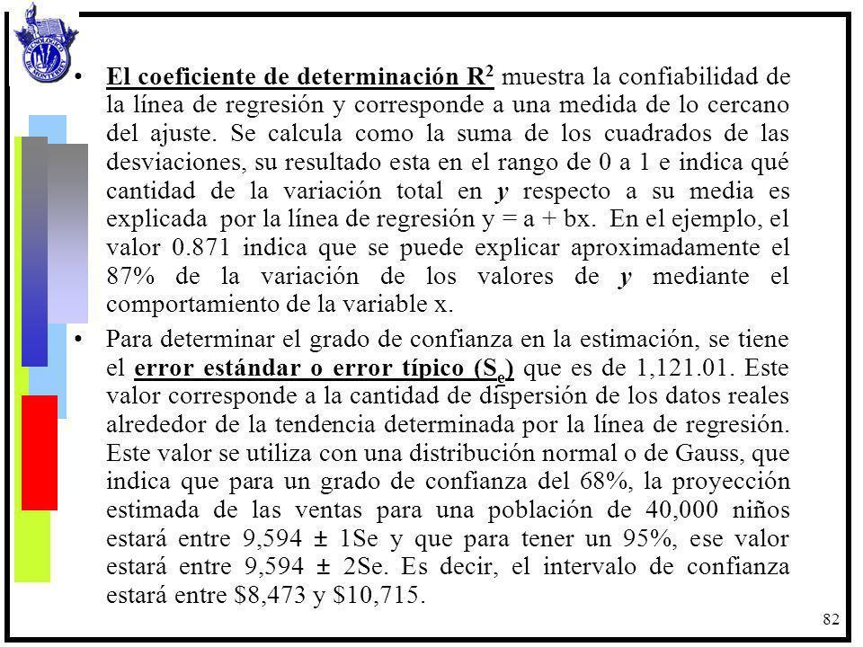 82 El coeficiente de determinación R 2 muestra la confiabilidad de la línea de regresión y corresponde a una medida de lo cercano del ajuste. Se calcu