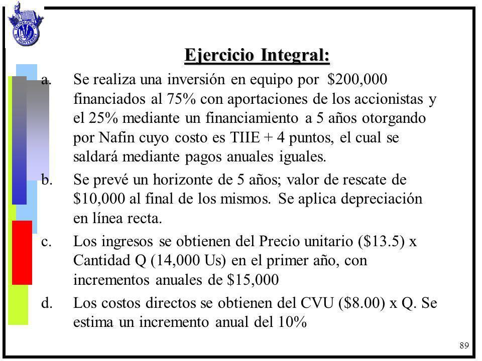 89 Ejercicio Integral: a.Se realiza una inversión en equipo por $200,000 financiados al 75% con aportaciones de los accionistas y el 25% mediante un f