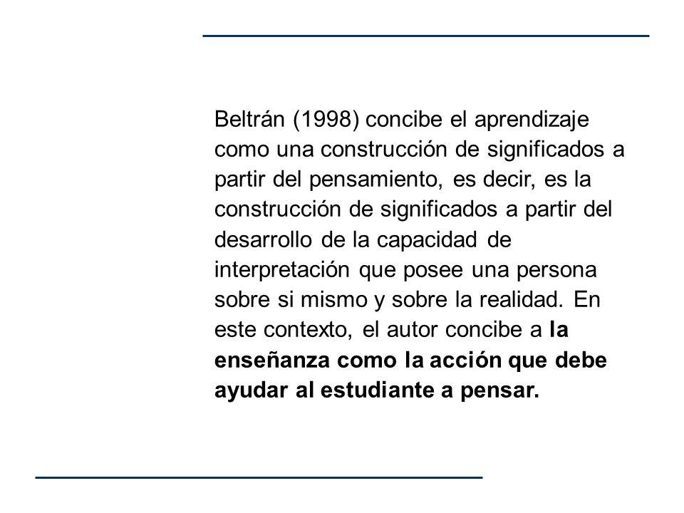 Beltrán (1998) concibe el aprendizaje como una construcción de significados a partir del pensamiento, es decir, es la construcción de significados a p
