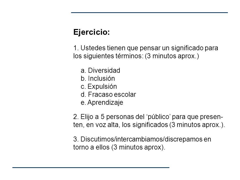 Ejercicio: 1. Ustedes tienen que pensar un significado para los siguientes términos: (3 minutos aprox.) a. Diversidad b. Inclusión c. Expulsión d. Fra