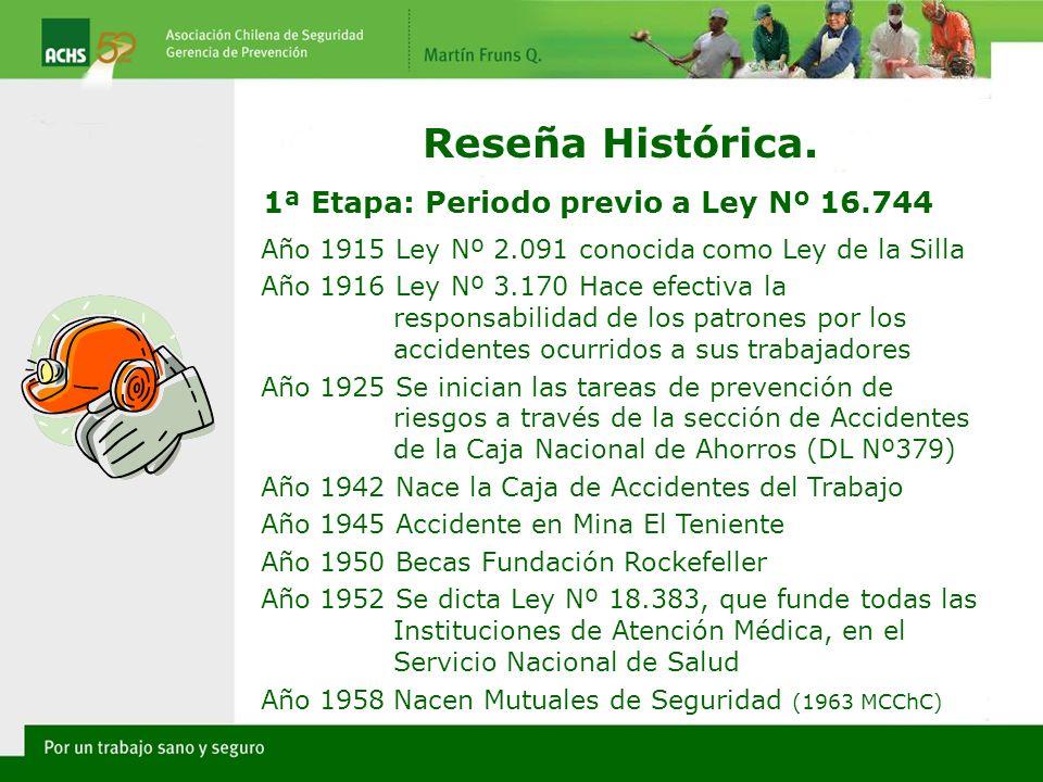 Año 1915 Ley Nº 2.091 conocida como Ley de la Silla Año 1916 Ley Nº 3.170 Hace efectiva la responsabilidad de los patrones por los accidentes ocurrido