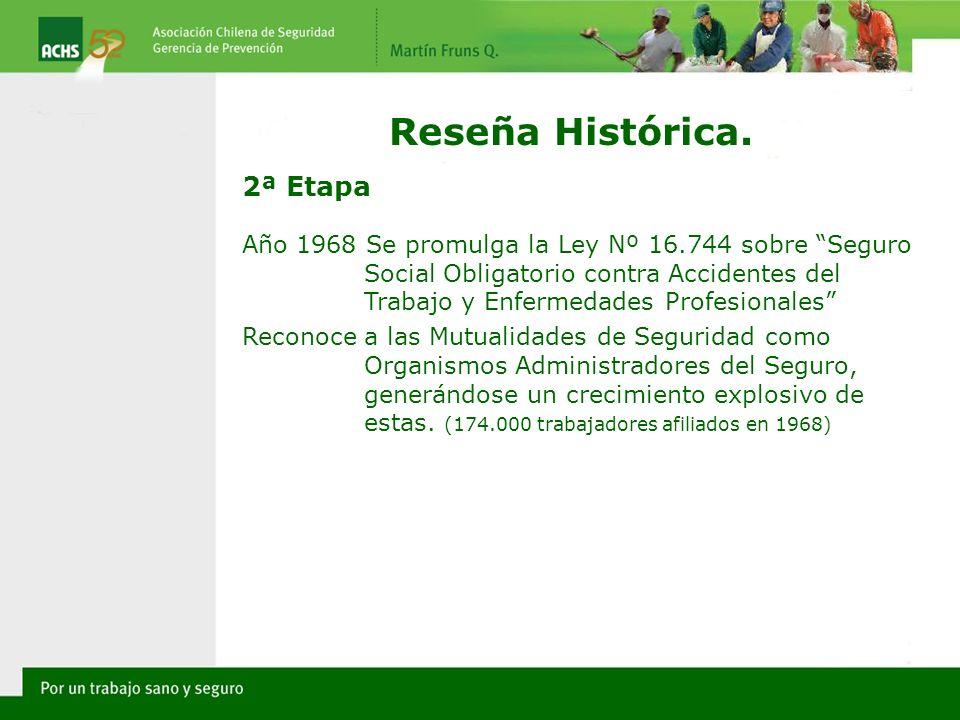 Reseña Histórica. Año 1968 Se promulga la Ley Nº 16.744 sobre Seguro Social Obligatorio contra Accidentes del Trabajo y Enfermedades Profesionales Rec