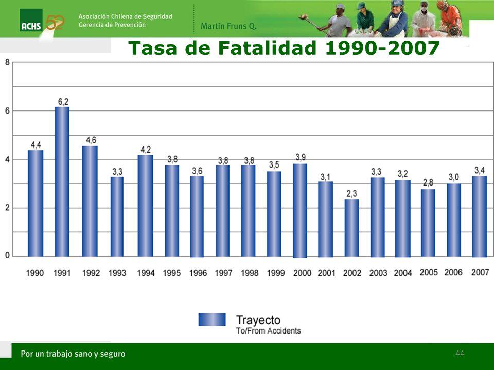 44 Tasa de Fatalidad 1990-2007