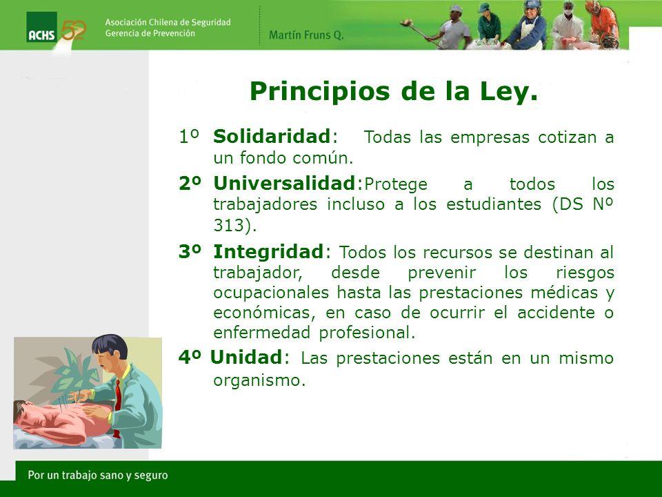 Principios de la Ley. 1ºSolidaridad: Todas las empresas cotizan a un fondo común. 2ºUniversalidad: Protege a todos los trabajadores incluso a los estu