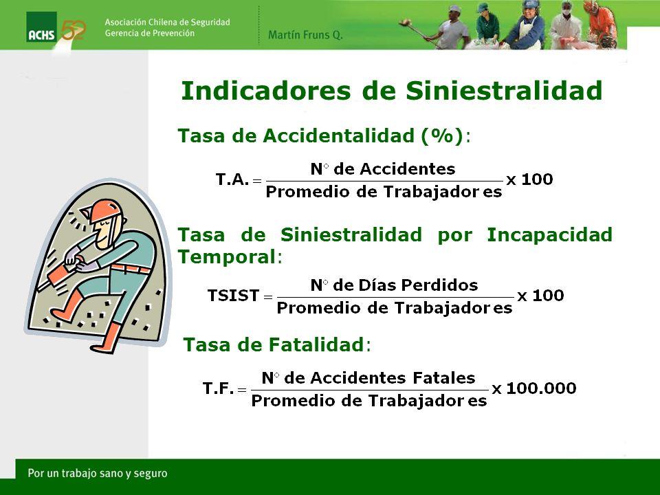 Indicadores de Siniestralidad Tasa de Accidentalidad (%): Tasa de Siniestralidad por Incapacidad Temporal: Tasa de Fatalidad: