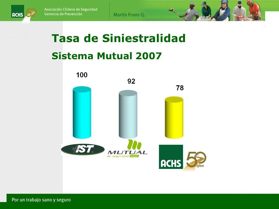 Tasa de Siniestralidad Sistema Mutual 2007