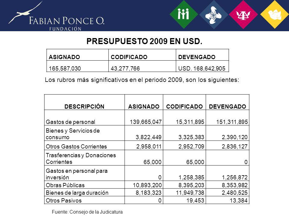 PRESUPUESTO 2009 EN USD.