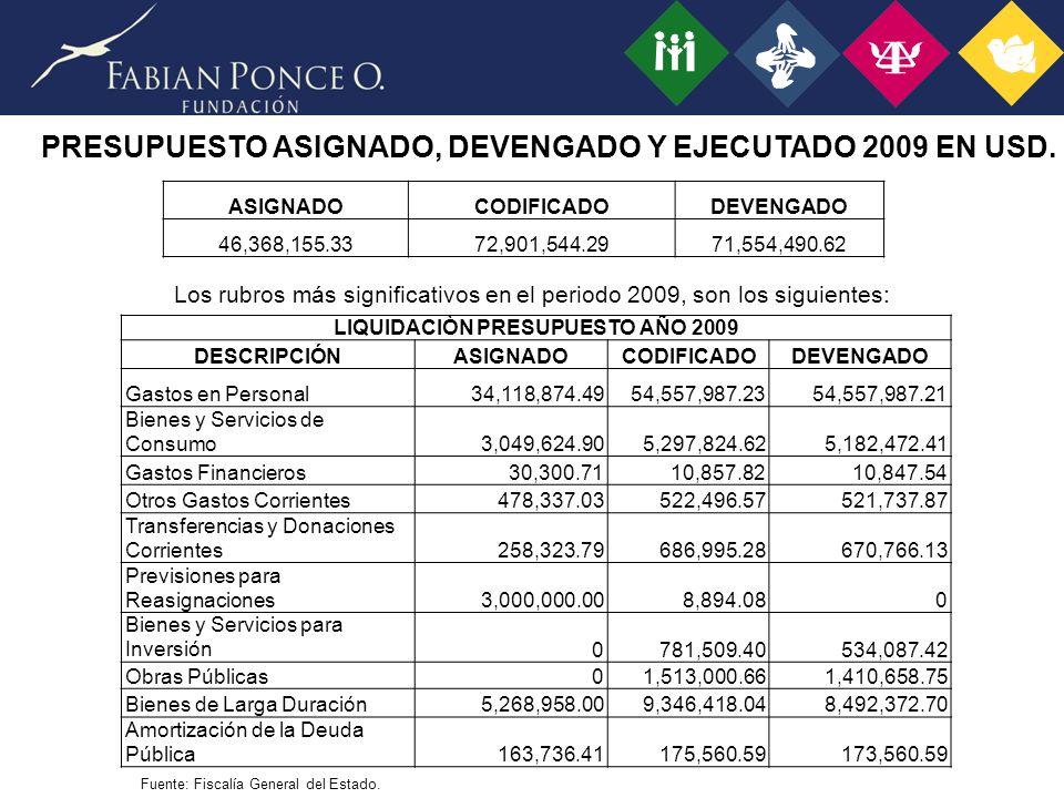 PRESUPUESTO ASIGNADO, DEVENGADO Y EJECUTADO 2009 EN USD.