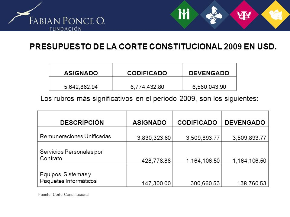 ORGANIGRAMA DE LA C.N.J.