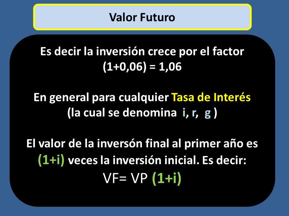 Es decir la inversión crece por el factor (1+0,06) = 1,06 En general para cualquier Tasa de Interés (la cual se denomina i, r, g ) El valor de la inve