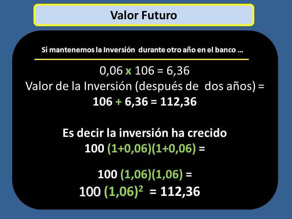 0,06 x 106 = 6,36 Valor de la Inversión (después de dos años) = 106 + 6,36 = 112,36 Es decir la inversión ha crecido 100 (1+0,06)(1+0,06) = 100 (1,06)