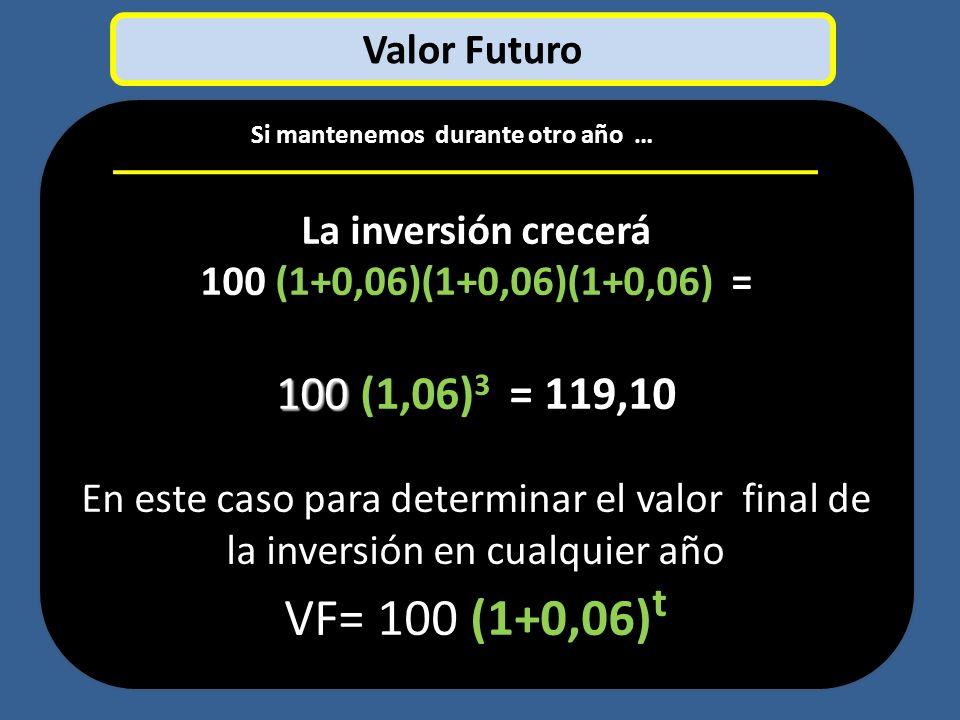 La inversión crecerá 100 (1+0,06)(1+0,06)(1+0,06) = 100 100 (1,06) 3 = 119,10 En este caso para determinar el valor final de la inversión en cualquier