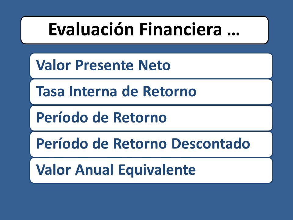 Evaluación Financiera … Valor Presente NetoTasa Interna de RetornoPeríodo de RetornoPeríodo de Retorno DescontadoValor Anual Equivalente