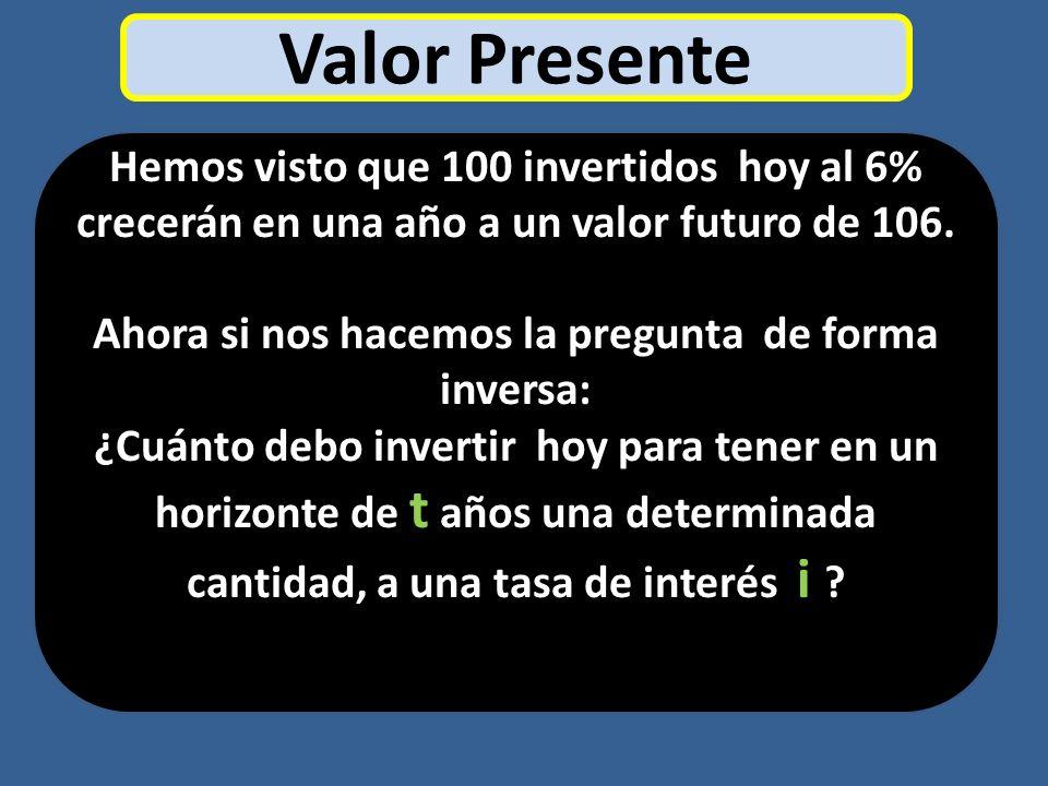 Valor Presente Hemos visto que 100 invertidos hoy al 6% crecerán en una año a un valor futuro de 106. Ahora si nos hacemos la pregunta de forma invers