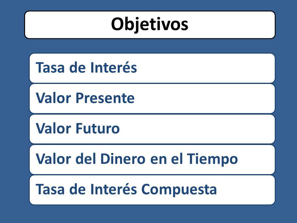 Objetivos Tasa de InterésValor PresenteValor FuturoValor del Dinero en el TiempoTasa de Interés Compuesta