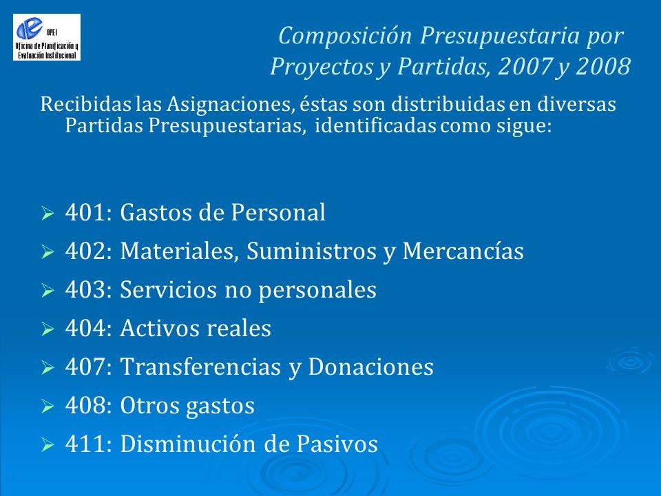 Composición Presupuestaria por Proyectos y Partidas, 2007 y 2008 Recibidas las Asignaciones, éstas son distribuidas en diversas Partidas Presupuestari