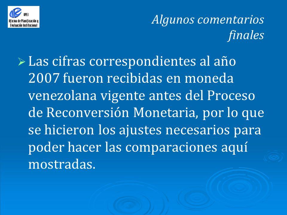Algunos comentarios finales Las cifras correspondientes al año 2007 fueron recibidas en moneda venezolana vigente antes del Proceso de Reconversión Mo