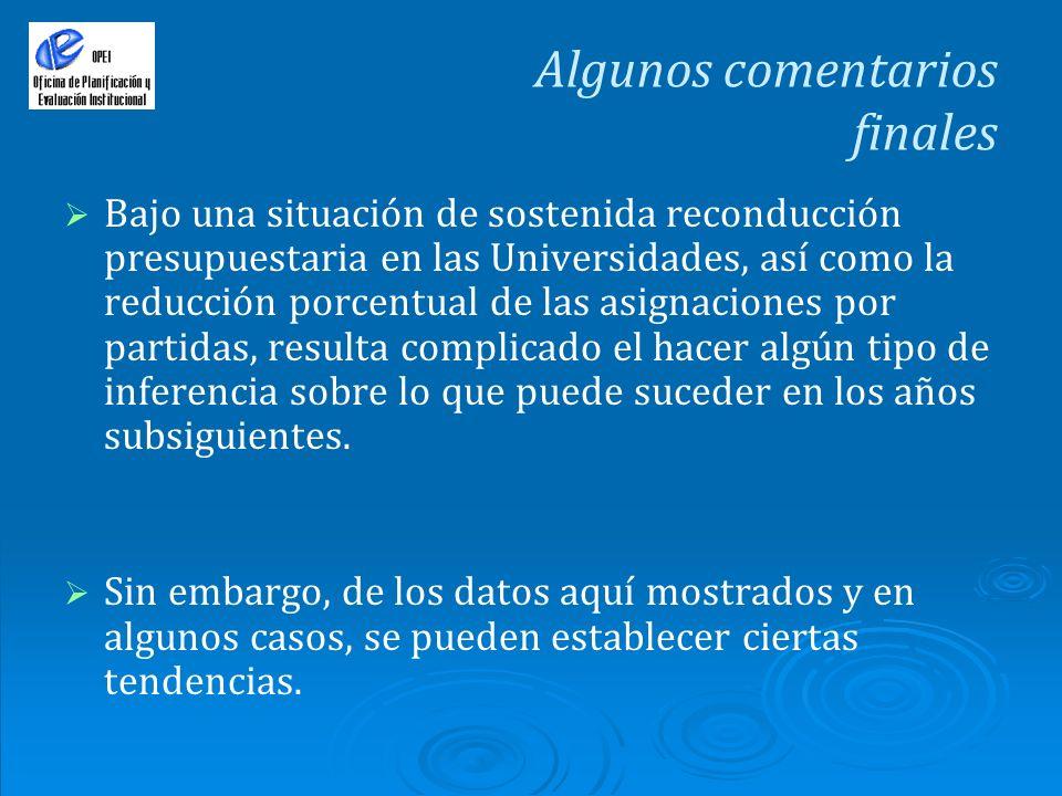 Bajo una situación de sostenida reconducción presupuestaria en las Universidades, así como la reducción porcentual de las asignaciones por partidas, r