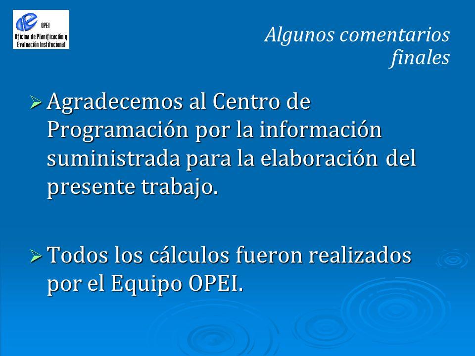 Agradecemos al Centro de Programación por la información suministrada para la elaboración del presente trabajo. Agradecemos al Centro de Programación