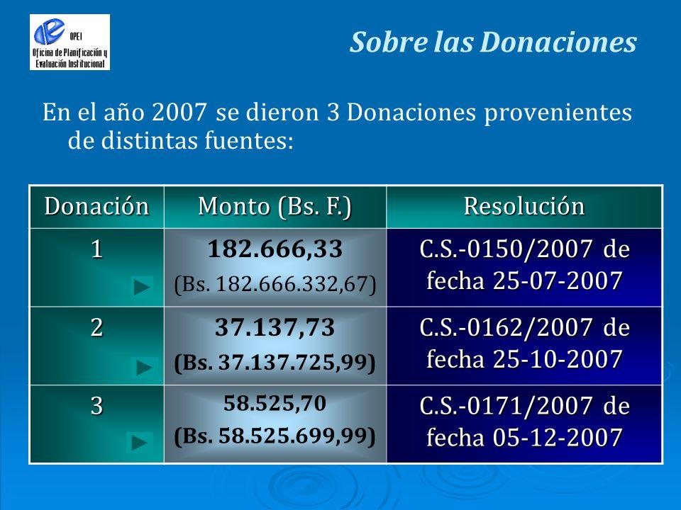 En el año 2007 se dieron 3 Donaciones provenientes de distintas fuentes: Sobre las DonacionesDonación Monto (Bs. F.) Resolución1182.666,33 (Bs. 182.66