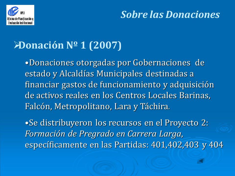 Sobre las Donaciones Donación Nº 1 (2007) Donaciones otorgadas por Gobernaciones de estado y Alcaldías Municipales destinadas a financiar gastos de fu