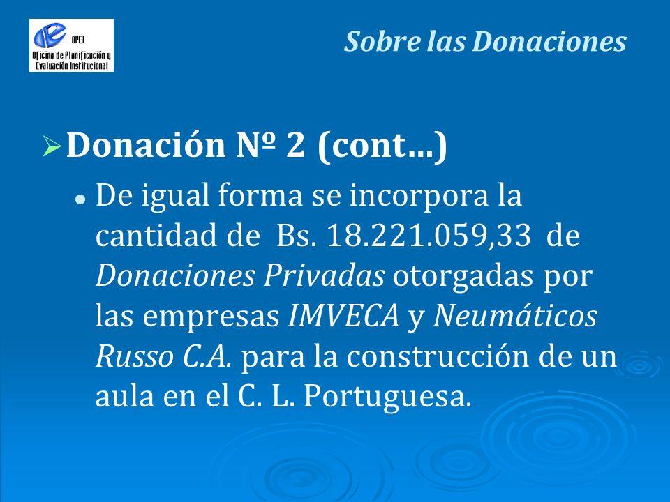Donación Nº 2 (cont…) De igual forma se incorpora la cantidad de Bs. 18.221.059,33 de Donaciones Privadas otorgadas por las empresas IMVECA y Neumátic