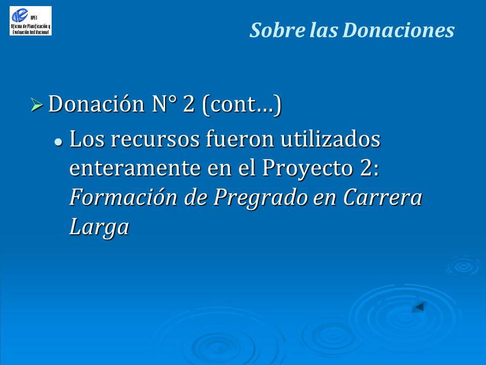 Donación N° 2 (cont…) Donación N° 2 (cont…) Los recursos fueron utilizados enteramente en el Proyecto 2: Formación de Pregrado en Carrera Larga Los re