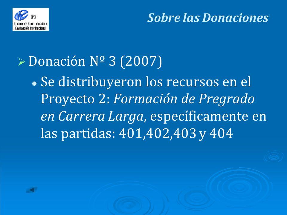 Donación Nº 3 (2007) Se distribuyeron los recursos en el Proyecto 2: Formación de Pregrado en Carrera Larga, específicamente en las partidas: 401,402,