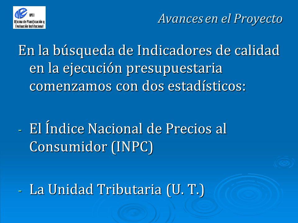 En la búsqueda de Indicadores de calidad en la ejecución presupuestaria comenzamos con dos estadísticos: - El Índice Nacional de Precios al Consumidor