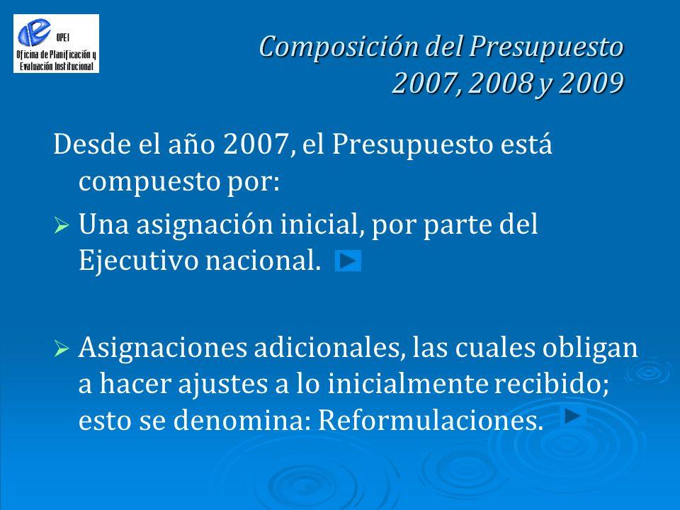 Composición del Presupuesto 2007, 2008 y 2009 Desde el año 2007, el Presupuesto está compuesto por: Una asignación inicial, por parte del Ejecutivo na