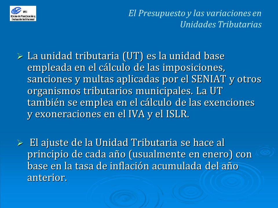La unidad tributaria (UT) es la unidad base empleada en el cálculo de las imposiciones, sanciones y multas aplicadas por el SENIAT y otros organismos