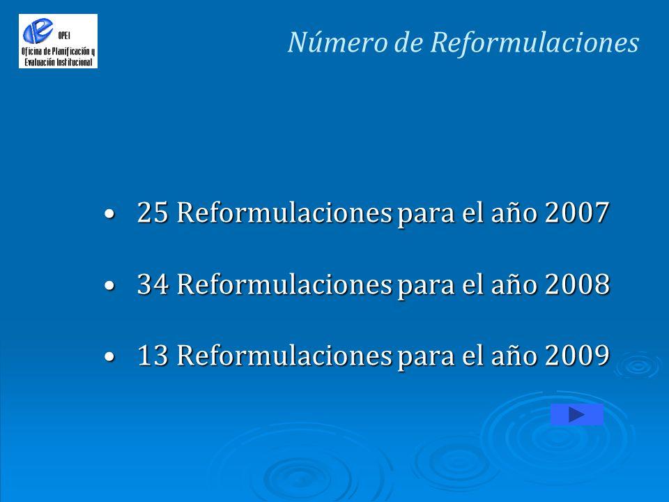 25 Reformulaciones para el año 200725 Reformulaciones para el año 2007 34 Reformulaciones para el año 200834 Reformulaciones para el año 2008 13 Refor