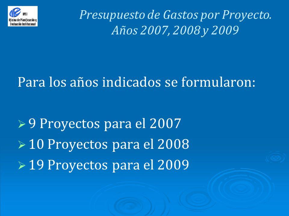 Presupuesto de Gastos por Proyecto. Años 2007, 2008 y 2009 Para los años indicados se formularon: 9 Proyectos para el 2007 10 Proyectos para el 2008 1