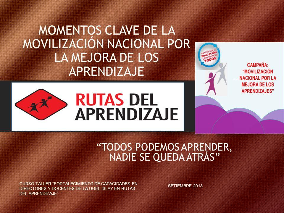 MOMENTOS CLAVE DE LA MOVILIZACIÓN NACIONAL POR LA MEJORA DE LOS APRENDIZAJE TODOS PODEMOS APRENDER, NADIE SE QUEDA ATRÁS SETIEMBRE 2013 CURSO TALLER FORTALECIMIENTO DE CAPACIDADES EN DIRECTORES Y DOCENTES DE LA UGEL ISLAY EN RUTAS DEL APRENDIZAJE