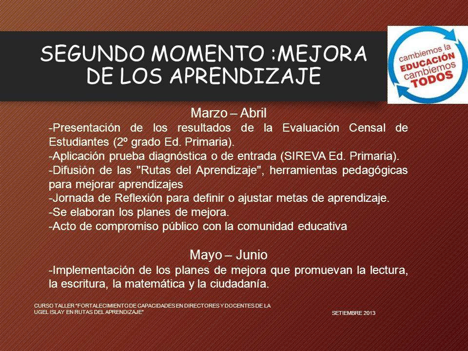 SEGUNDO MOMENTO :MEJORA DE LOS APRENDIZAJE SETIEMBRE 2013 CURSO TALLER FORTALECIMIENTO DE CAPACIDADES EN DIRECTORES Y DOCENTES DE LA UGEL ISLAY EN RUT