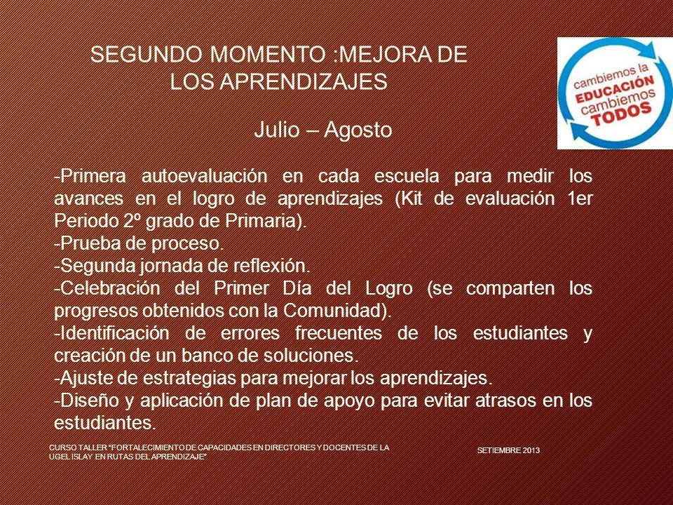 SETIEMBRE 2013 CURSO TALLER FORTALECIMIENTO DE CAPACIDADES EN DIRECTORES Y DOCENTES DE LA UGEL ISLAY EN RUTAS DEL APRENDIZAJE SEGUNDO MOMENTO :MEJORA