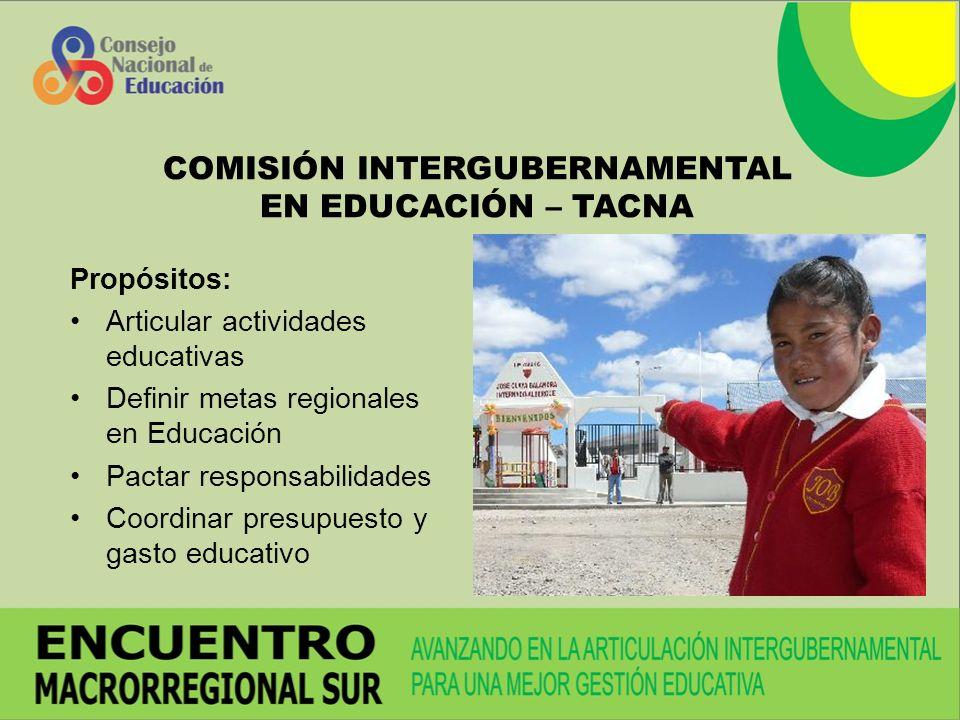 COMISIÓN INTERGUBERNAMENTAL EN EDUCACIÓN – TACNA Propósitos: Articular actividades educativas Definir metas regionales en Educación Pactar responsabilidades Coordinar presupuesto y gasto educativo