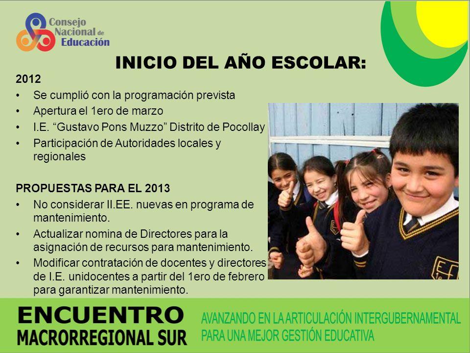 INICIO DEL AÑO ESCOLAR: 2012 Se cumplió con la programación prevista Apertura el 1ero de marzo I.E.