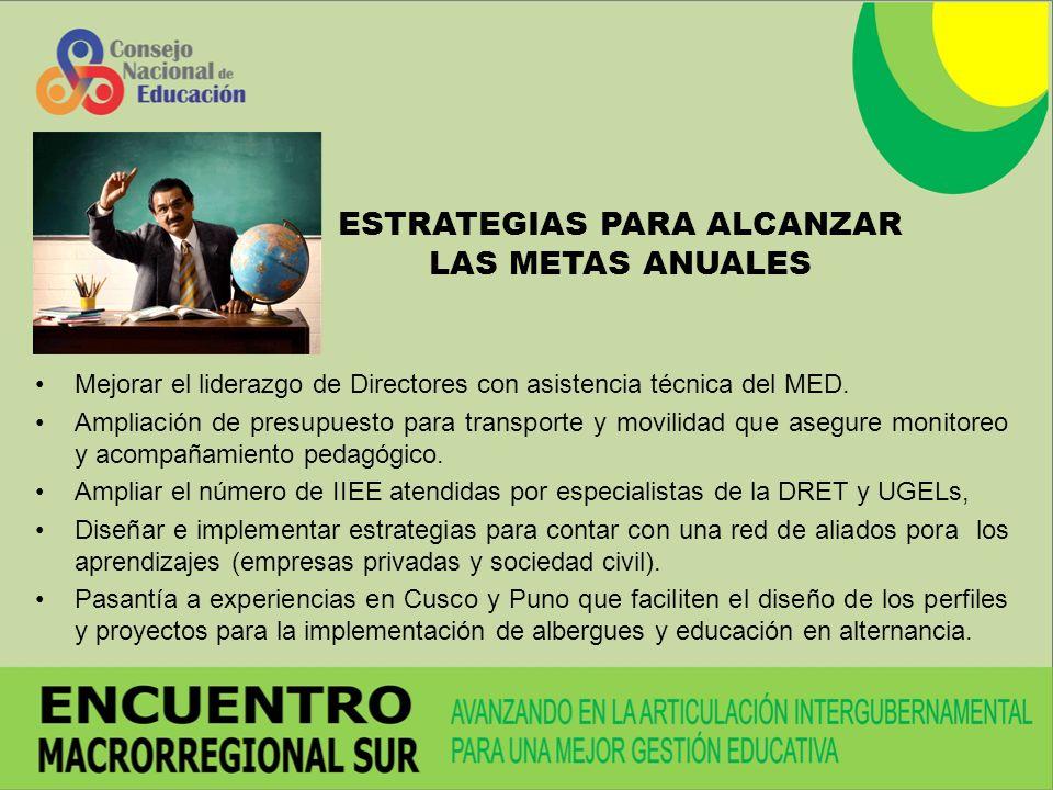 ESTRATEGIAS PARA ALCANZAR LAS METAS ANUALES Mejorar el liderazgo de Directores con asistencia técnica del MED.