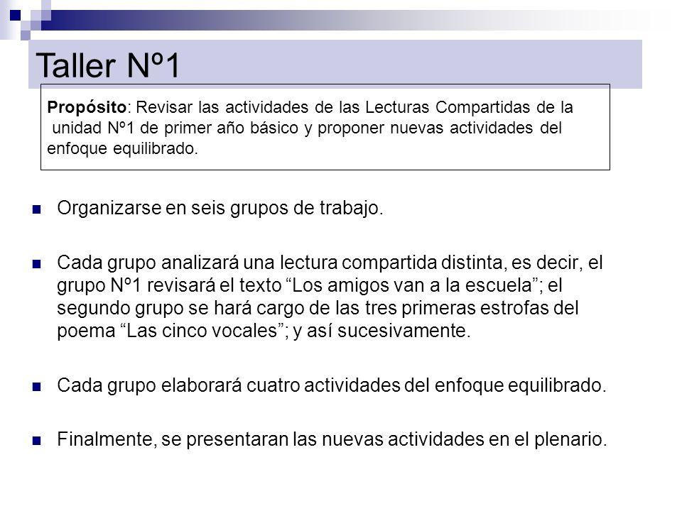 Organizarse en seis grupos de trabajo. Cada grupo analizará una lectura compartida distinta, es decir, el grupo Nº1 revisará el texto Los amigos van a