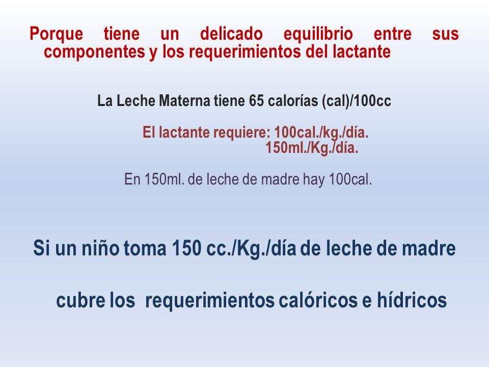 Porque tiene un delicado equilibrio entre sus componentes y los requerimientos del lactante La Leche Materna tiene 65 calorías (cal)/100cc El lactante requiere: 100cal./kg./día.