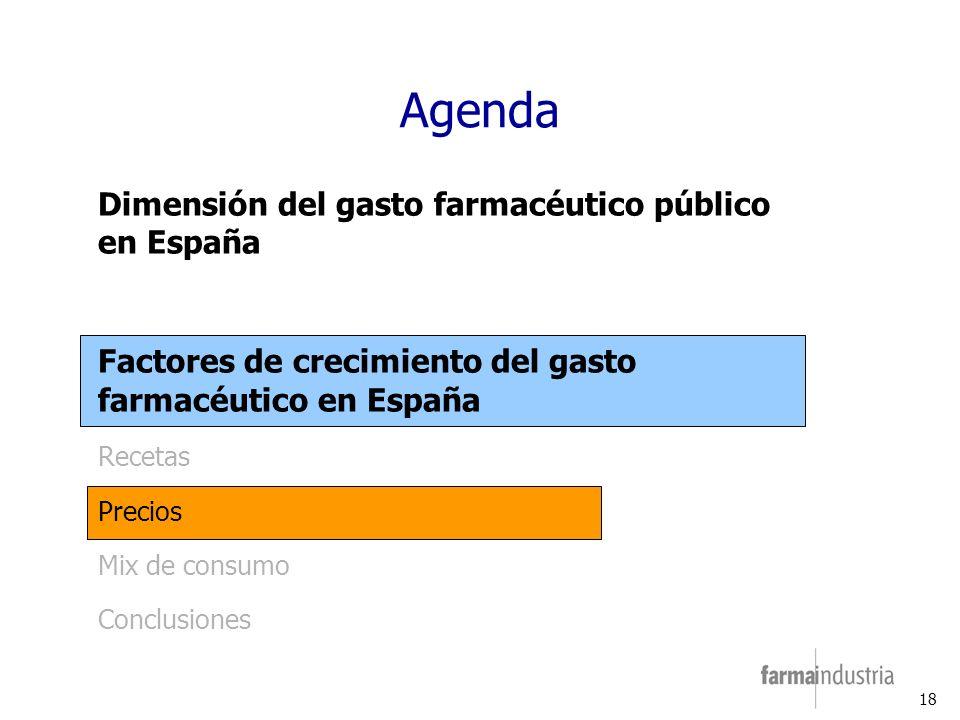 18 Agenda Dimensión del gasto farmacéutico público en España Factores de crecimiento del gasto farmacéutico en España Recetas Precios Mix de consumo Conclusiones