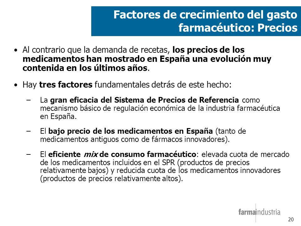 20 Al contrario que la demanda de recetas, los precios de los medicamentos han mostrado en España una evolución muy contenida en los últimos años.