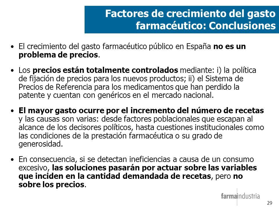 29 El crecimiento del gasto farmacéutico público en España no es un problema de precios.