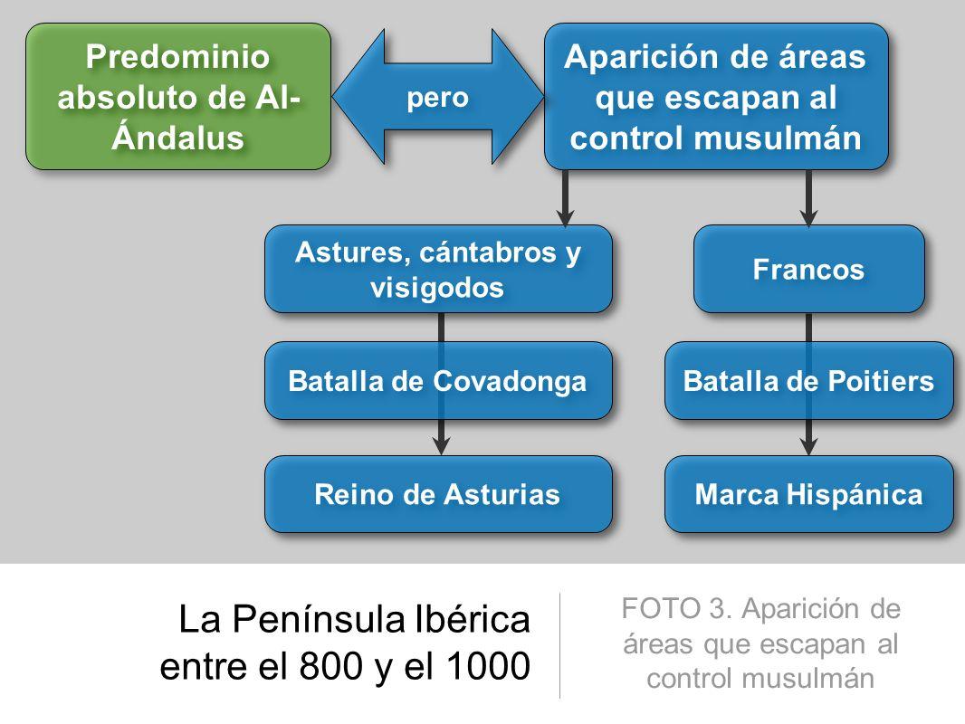 La Península Ibérica entre el 800 y el 1000 FOTO 4.