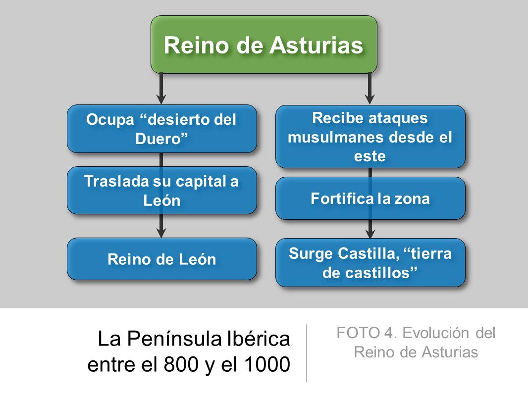La Península Ibérica entre el 800 y el 1000 FOTO 5.